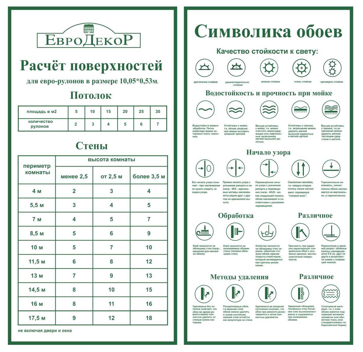 Выполнено изготовление информационных стендов для магазина в Ростове-на-Дону.